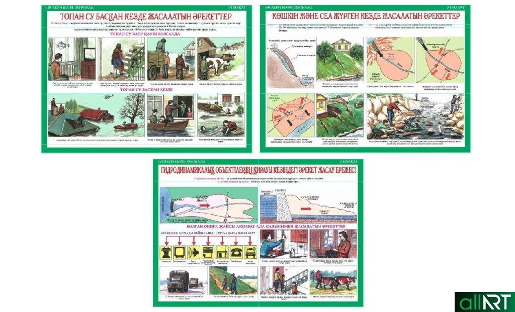 Топан су басқан кезде жасалатын әрекеттер / Стенд/Плакаты ЧС действие при наводнении или паводке [PSD]