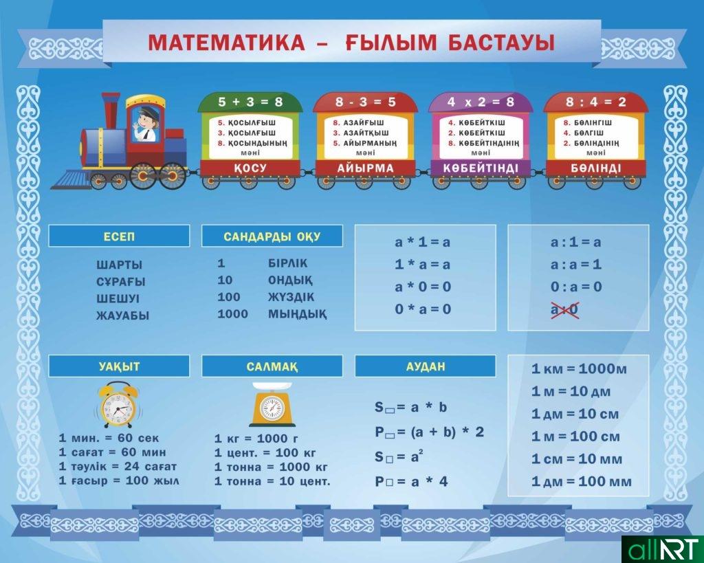 Стенд математика для начального класса [CDR]