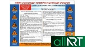 Стенды для кабинета Химии для казахской школы [CDR]
