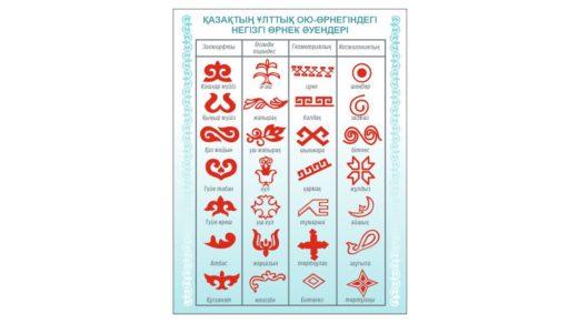 Стенд с названиями казахских орнаментов для кабинета труда [CDR]