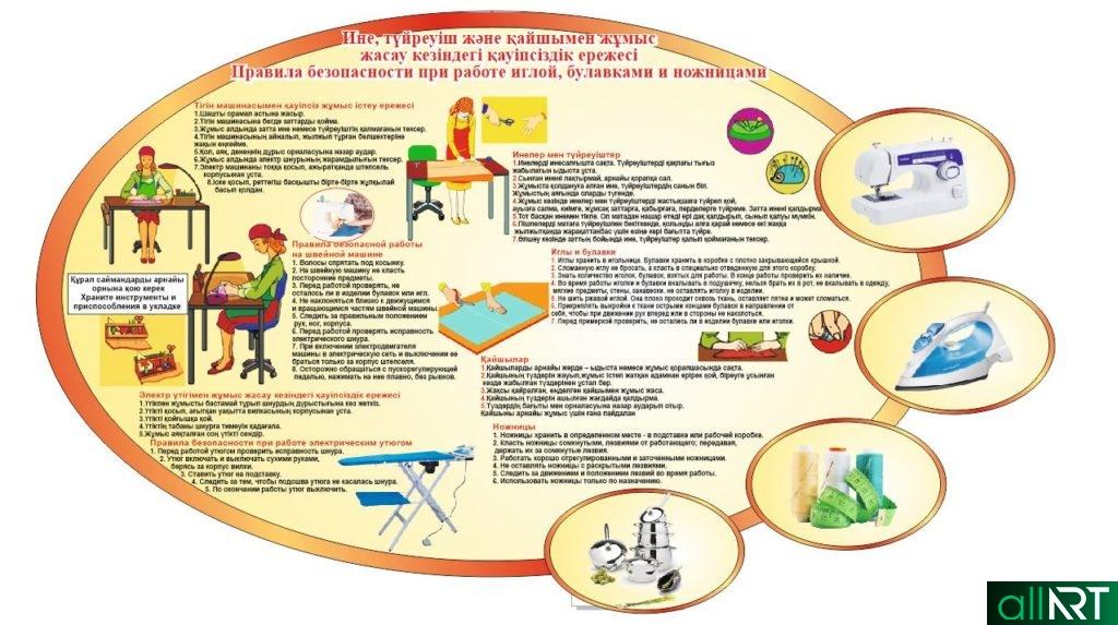 Стенд для кабинета труда технологии девочек [CDR]
