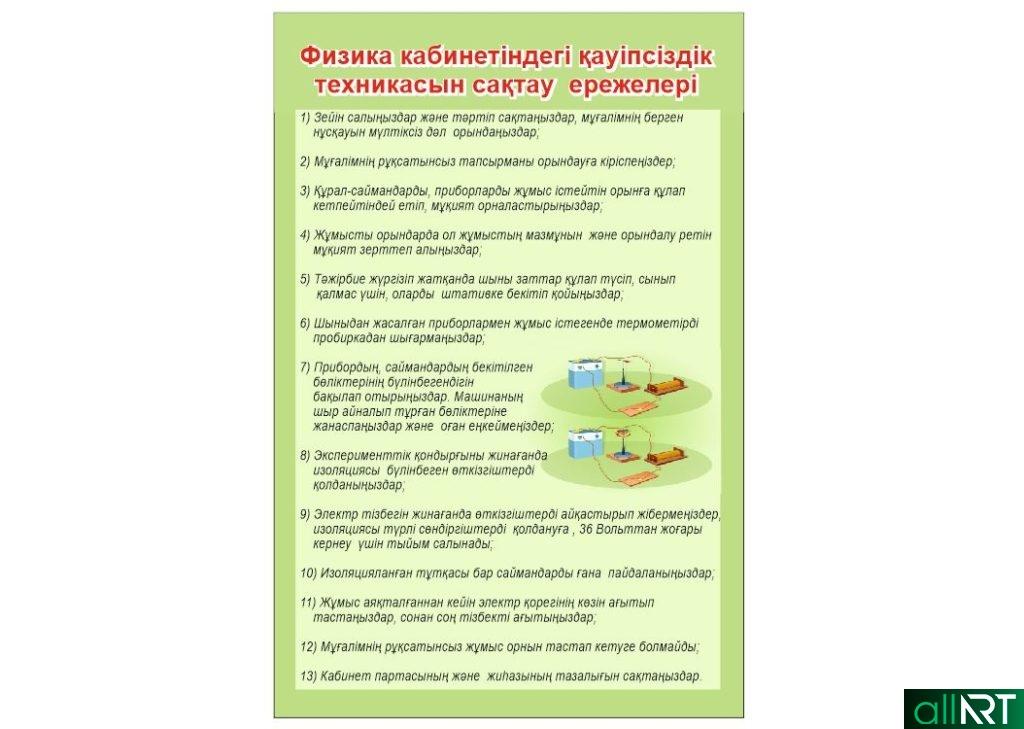 Правила техники безопасности в кабинете физики [CDR]