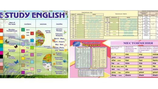 Стенды для кабинета английского языка [CDR]