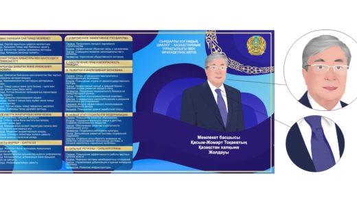 Послание президента РК Касым-Жомарт Токаев в векторе, жолдау [CDR]