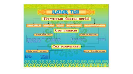 Стенд қазақ тілі, казахский язык [CDR]