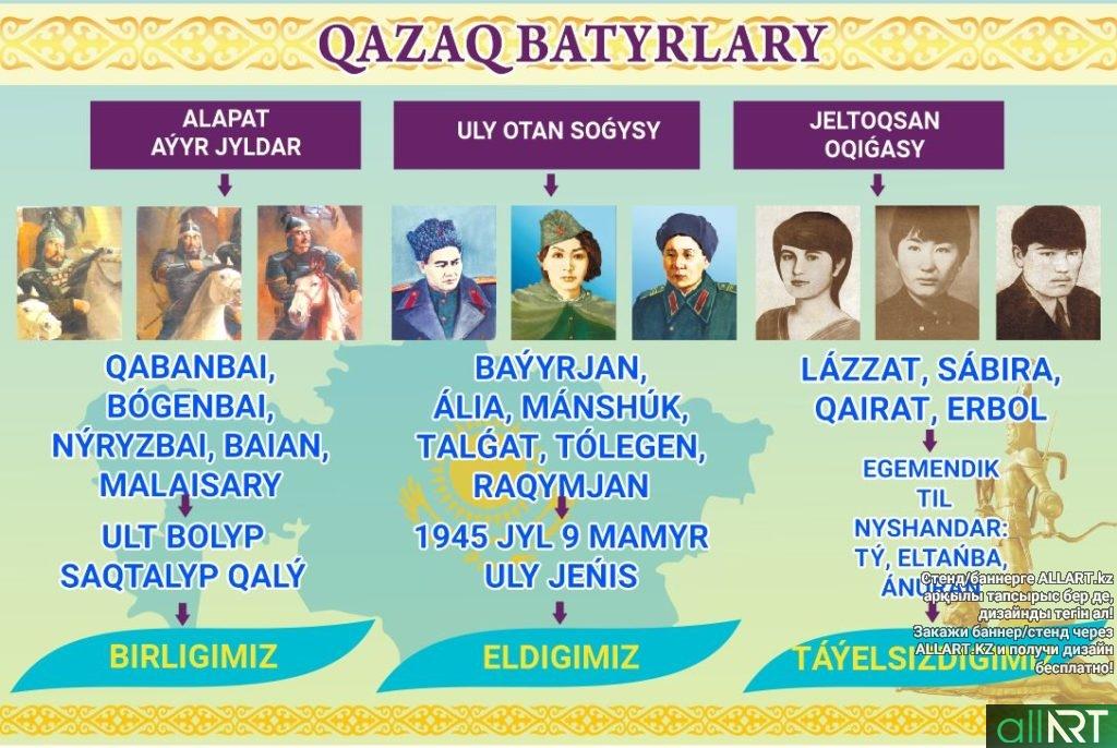QAZAQ BATYRLARY [CDR]