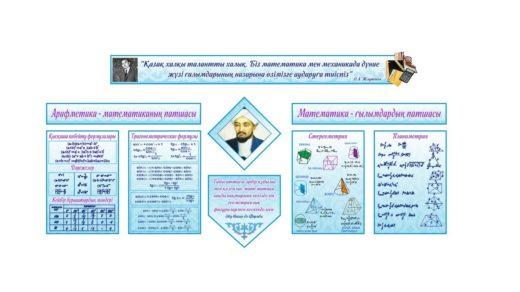 Стенд математика, арифметика, формулы тригонометрии, планиметрии, стереометрия [CDR]