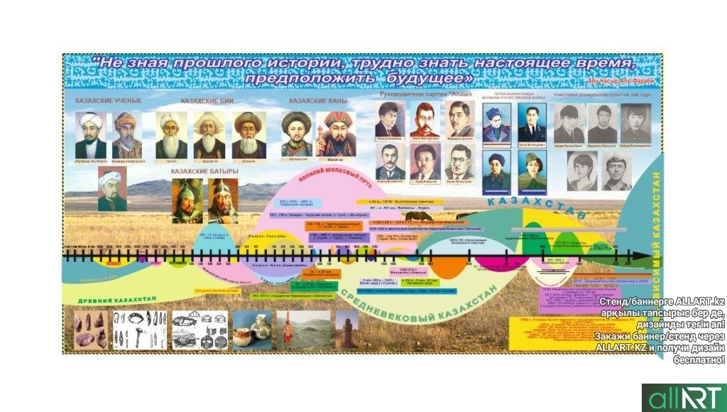 Стенд временная шкала Казахстана на русском [CDR]