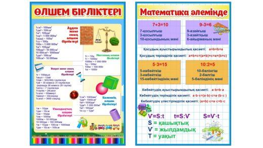 Стенд по математике для начального класса [CDR]