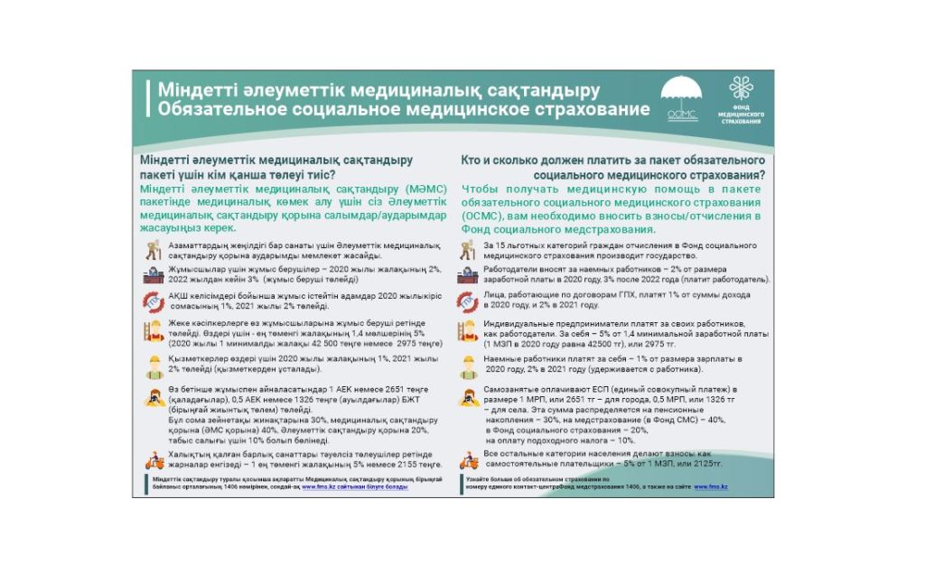 Стенд ОСМС 2020 [CDR]