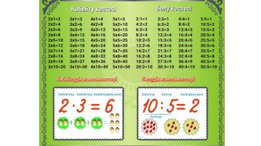 Стенд таблица умножения [CDR]