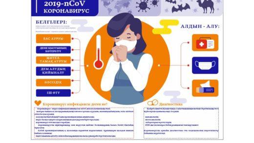 Стенд коронавирус [CDR]