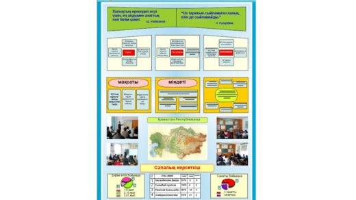 Стенд гуманитарлық цикл ( тарих, , география, экономика ) [CDR]