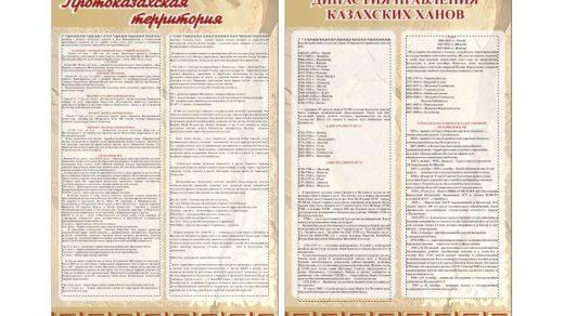 Стенд протоказахская территория, династия правления казахских ханов [CDR]