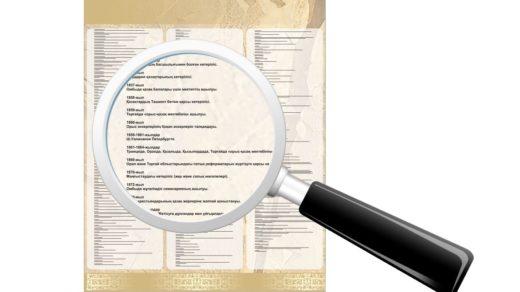 Стенд Б.з.100 мың жыл - 2002, Хронология дат за 100 лет Казахстана [CDR]