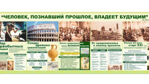 Стенд по истории мира в зеленом фоне [CDR]