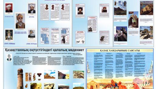 Набор стендов по истории Казахстана [CDR]