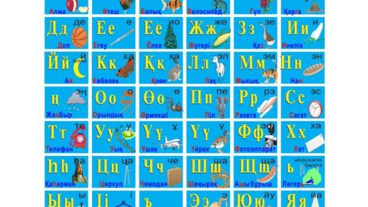 Карточки буквы алфавит на казахском с изображением [CDR]