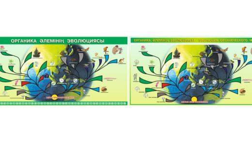 Стенд  органика әлемінің эволюциясы, эволюция органического мира  [CDR]