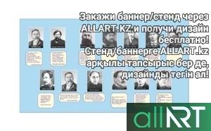 Стенд история Казахстана, Ғундар тарихы, орналасу аумағы [CDR]