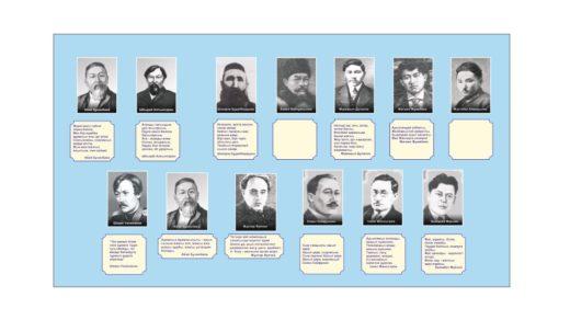 Стенд казахских личностей [CDR]