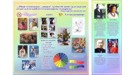 Стенд культура казахов, Казахстана, танцы, кино, музыка, национальный натюрморт [CDR]