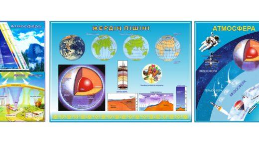 Стенд жердің пішіні, ядро земли и атмосфера [CDR]