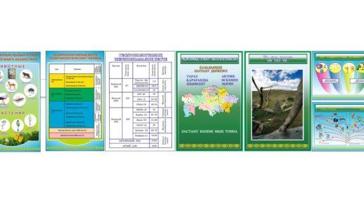 Стенды для кабинета биологии, красная книга, карта экологии Казахстана [CDR]