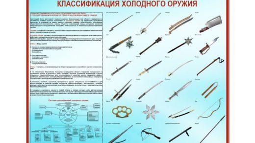 Стенд классификация холодного оружия [CDR]