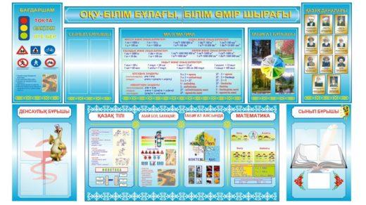 Набор стендов для начального класса на казахском [CDR]