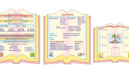 Стенд для начального класса, русский язык и математика [CDR]