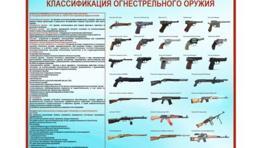 Стенд для школы полиции, классификация холодного оружия [CDR]