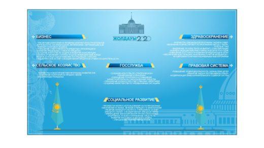 Стенд Жолдау 2020, логотип жолдау, Послание президента, сентябрь 2020, Токаев на русском и казахском [CDR]