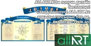 Стенды для кабинета геометрии/тригонометрии [CDR]