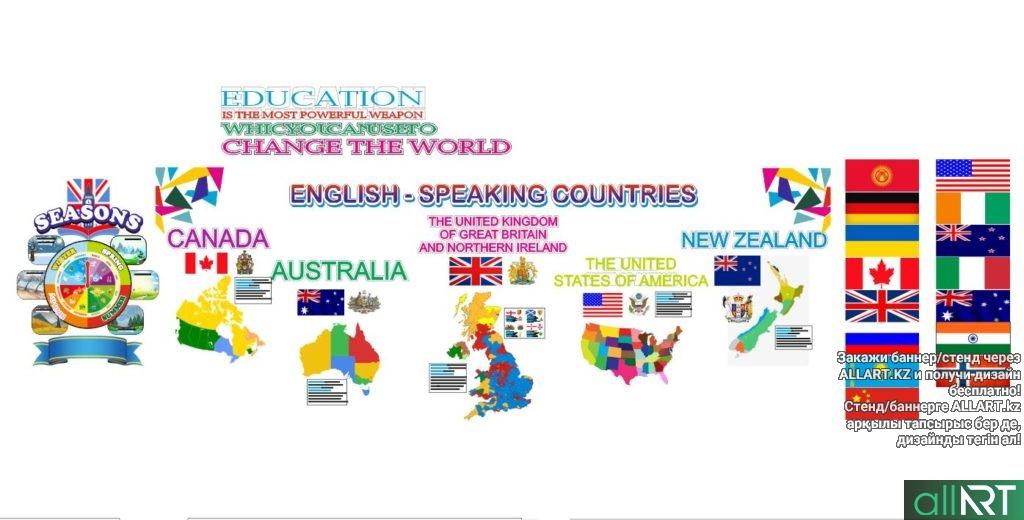Стенд страноведение для кабинета английского языка в векторе [CDR]