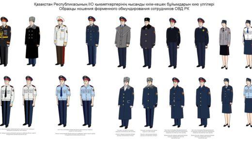 Форма одежда полицейского, МВД, фуражка, кокарда, погоны, шеврон в векторе [CDR]