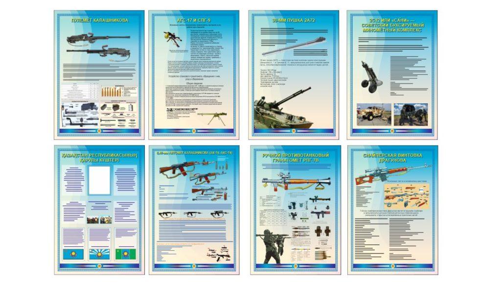 Стенды для НВП характеристика оружия /оружия на русском [CDR]