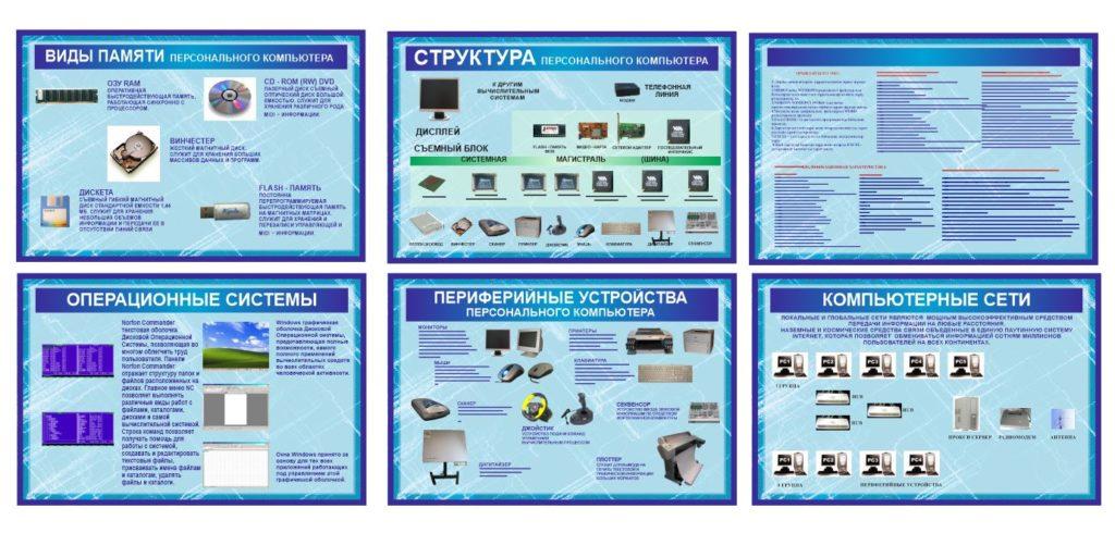 Стенд в компьютерный класс, информатика [CDR]