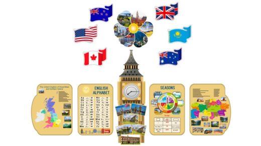 Стенд для кабинете английского с флагами [CDR]