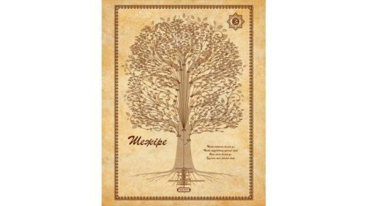 Шаблон плакат шежире, ру, древо, родство в векторе [CDR]