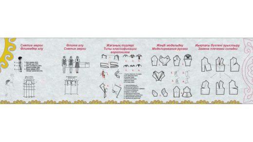 Стенд для кабинета технологии девочек шитье, рукоделие, тігін, қолөнер [CDR]