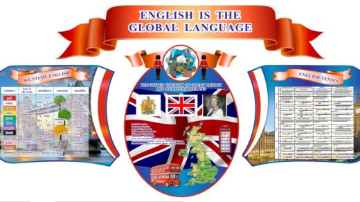 Стенд для кабинета английского языка в векторе [CDR]
