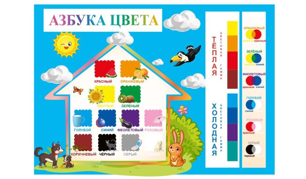 Стенд для детского сада Азбука цвета в векторе [CDR]